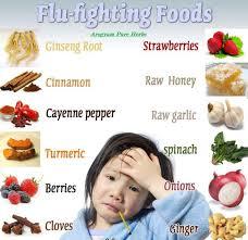 Melawan Flu Dengan Makanan: Lebih Aman dan Cepat Sehat